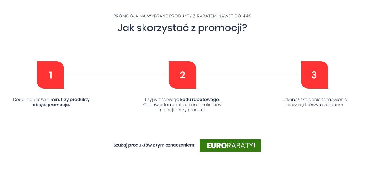 EURORABATY