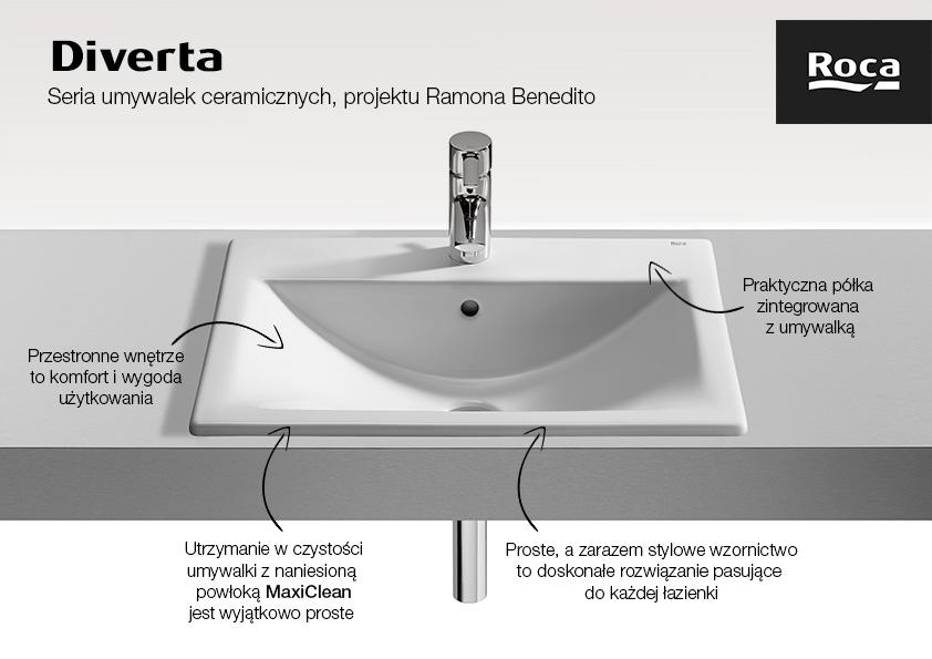 Roca Diverta umywalka 55x42,5 cm blatowa Maxi Clean biała A32711600M